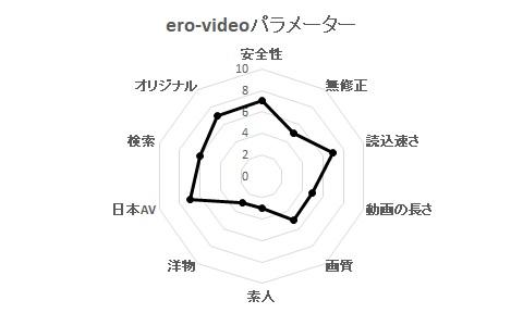 ero-videoパラメーター